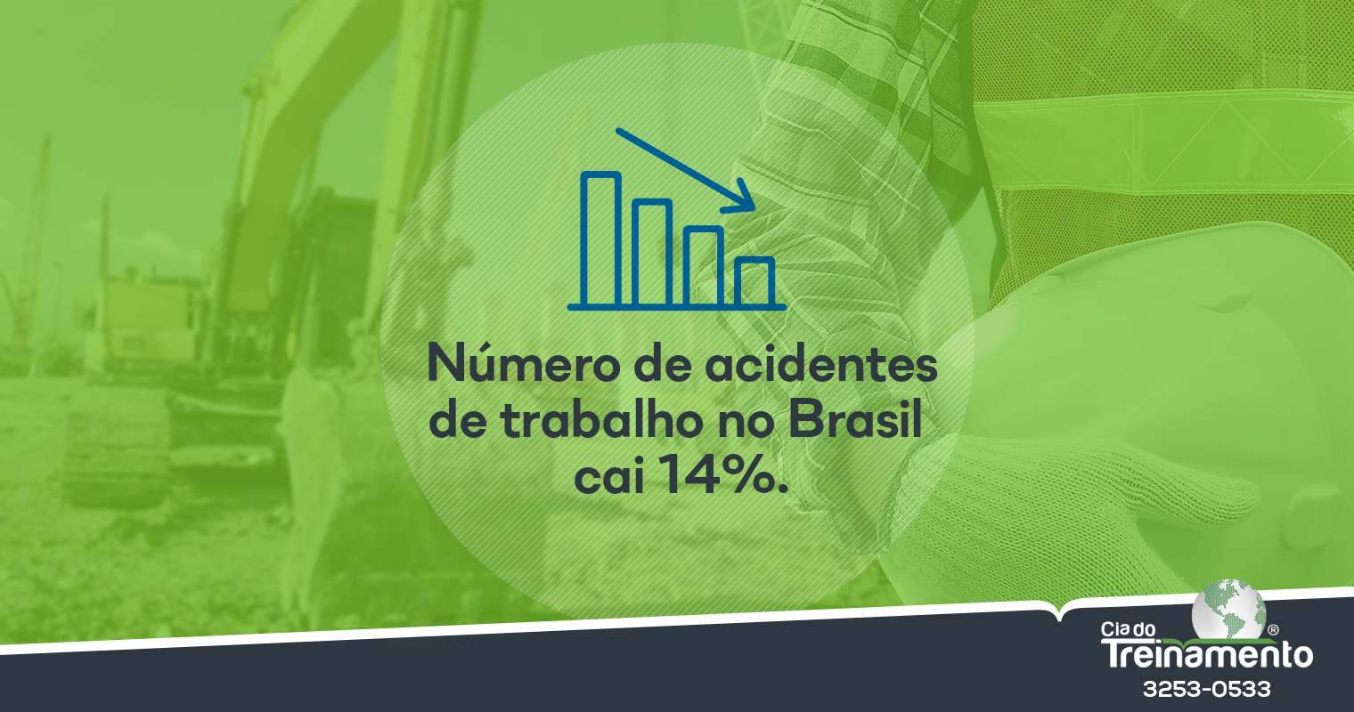 Número de acidentes de trabalho no Brasil cai 14%