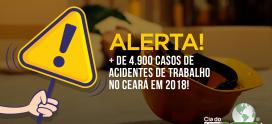 ALERTA! Mais de 4.900 casos de acidentes de trabalho no Ceará em 2018!