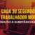 Um trabalhador morre a cada 30 segundos no mundo por exposição a substâncias tóxicas.